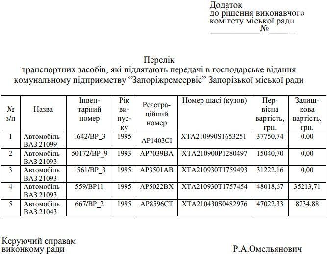 """КП """"Наше місто"""""""