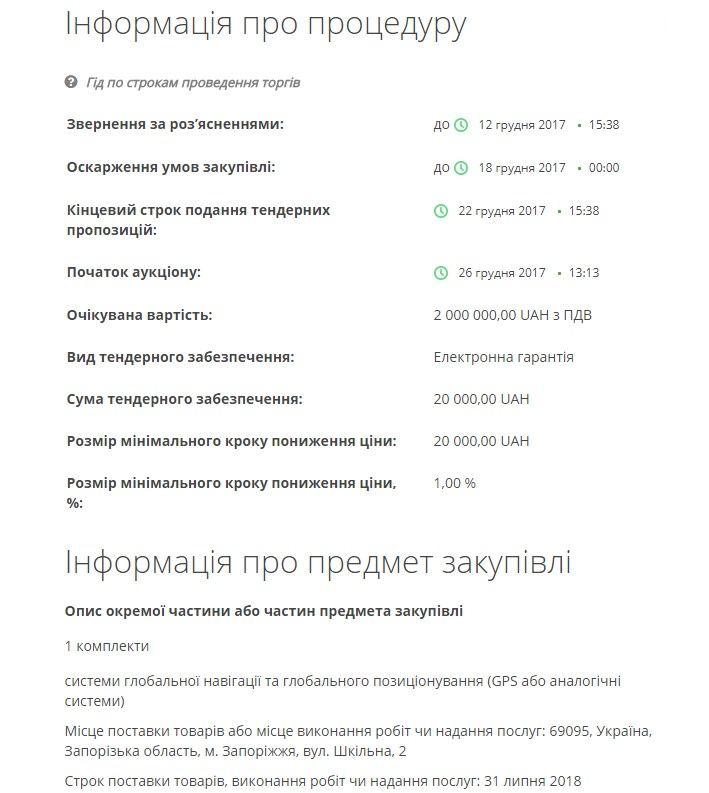 электронные табло