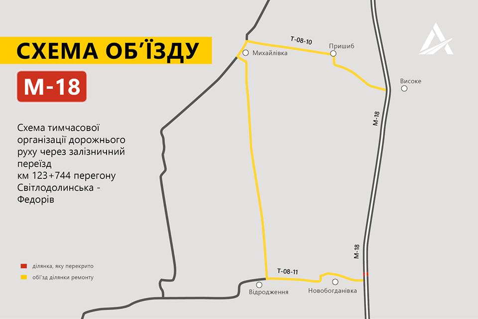 Ділянку траси Харків - Сімферополь тимчасово перекриють: схема об'їзду